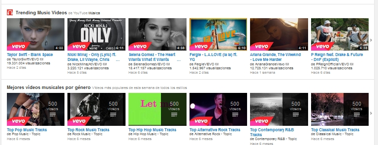 YouTube Music Key, Google y Youtube conquistan la música